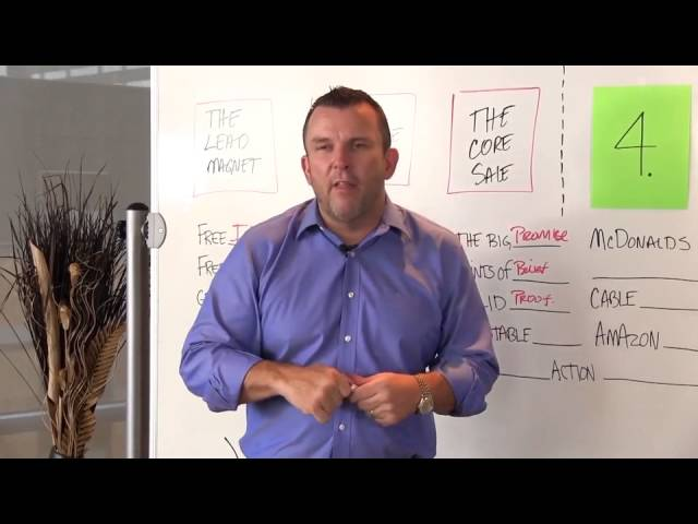 The 5 Steps of Growth Hacking – Perry Belcher